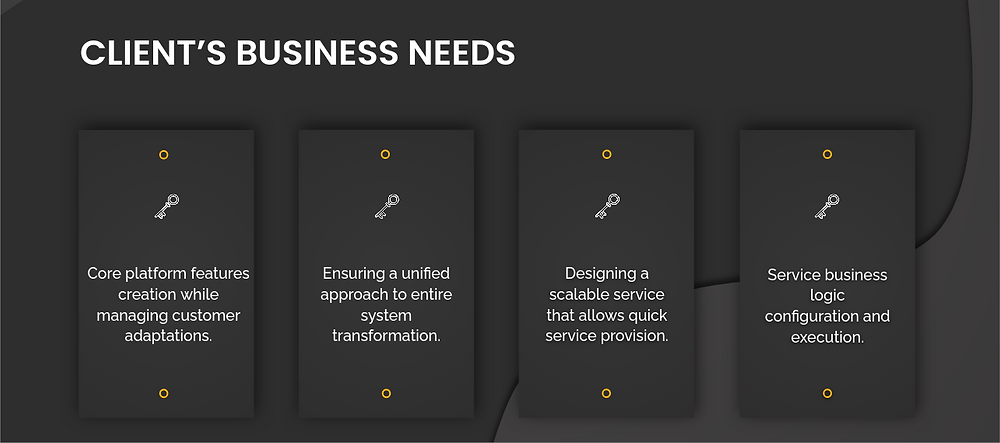 Microservices-based CRM middleware Case Study | Defining client's needs | XME.digital