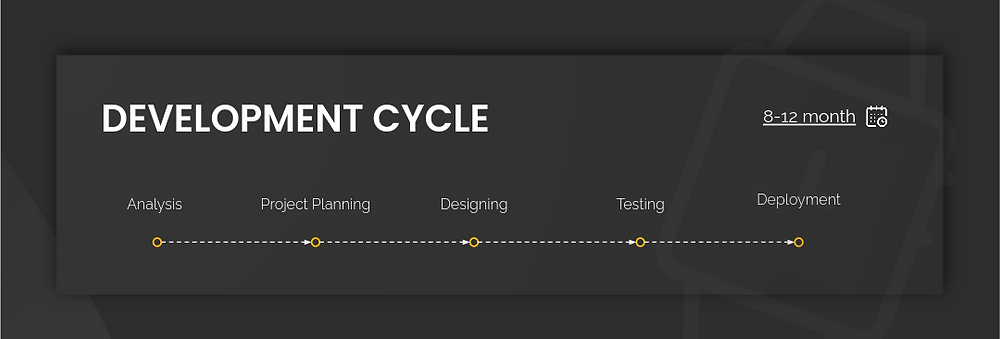 Contact Center Software Case Sudy | Development Cycle | XME.digital