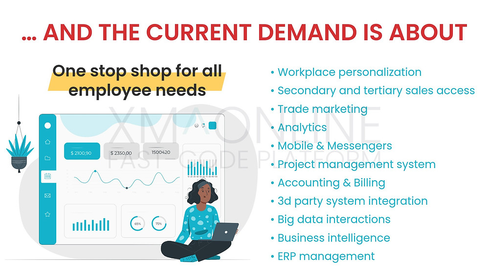 Importance of back office solutions convenience