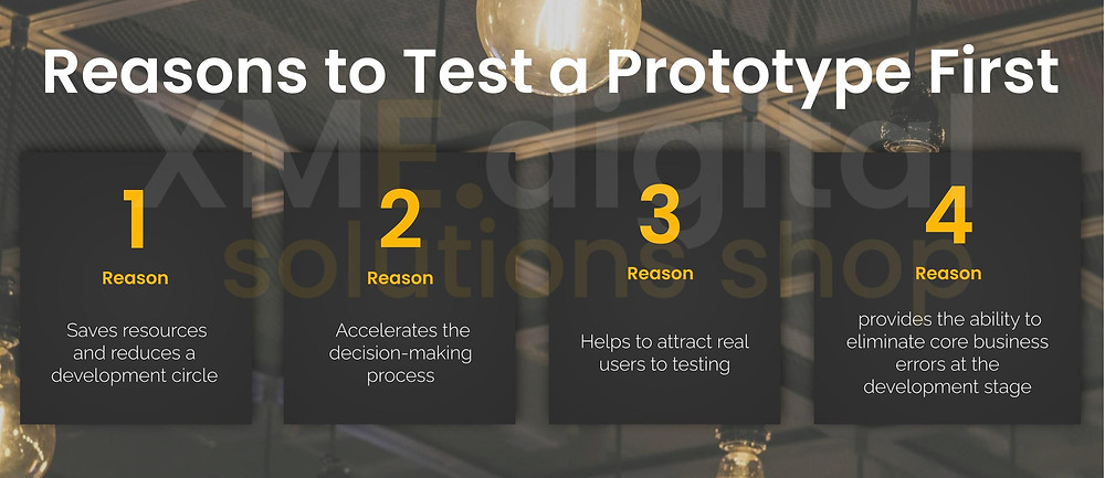 Top-4 Reasons Why Do You Need to Test a Prototype First