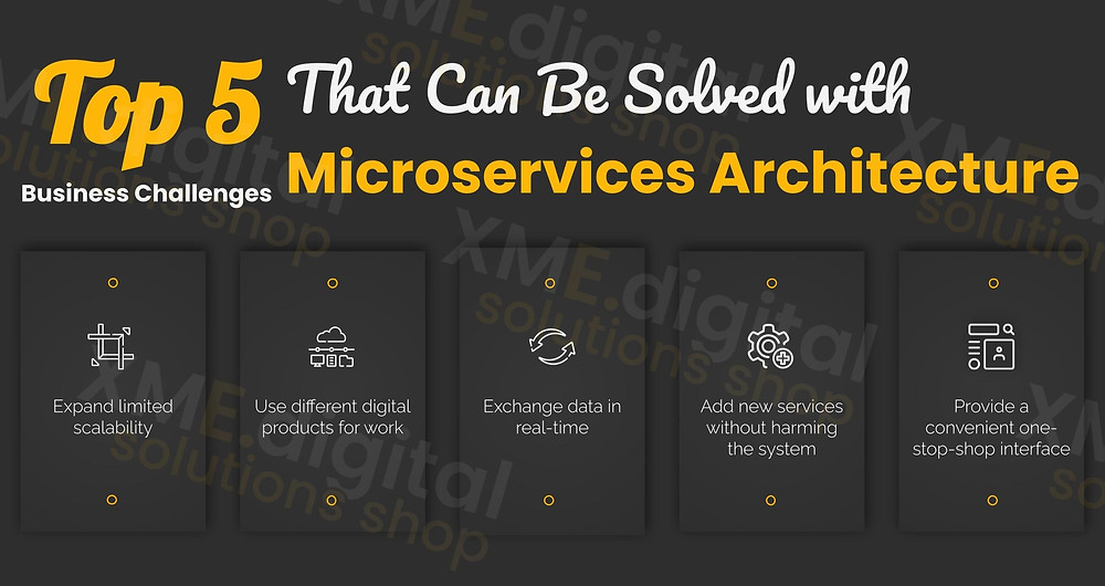 Top-5 Business Changes that can be solved with Microservices Architecture