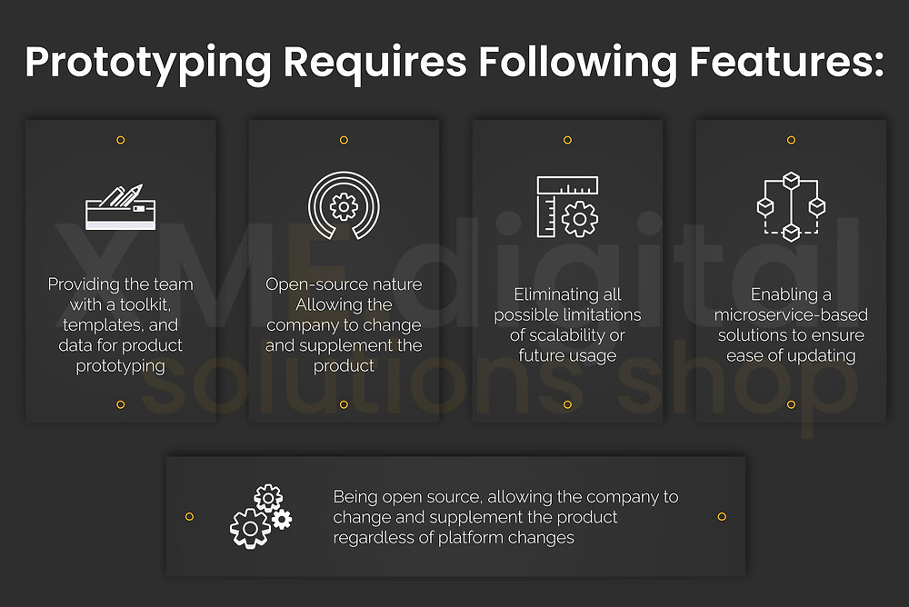 Product Prototyping Requires 5 Key Features