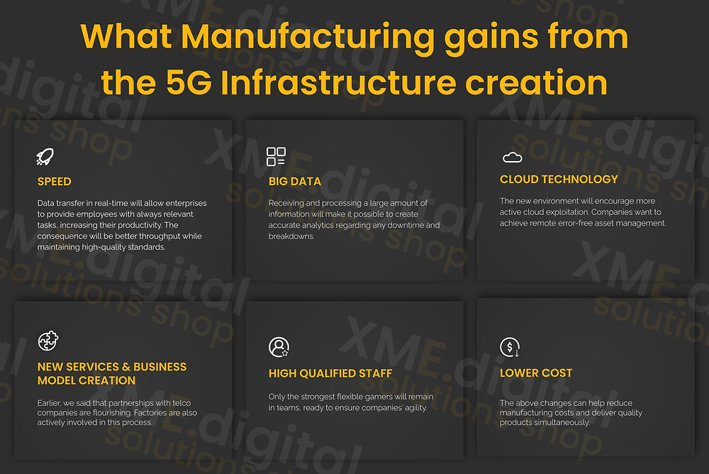 6 Key Features Manufacturing gains from  the 5G Infrastructure creation