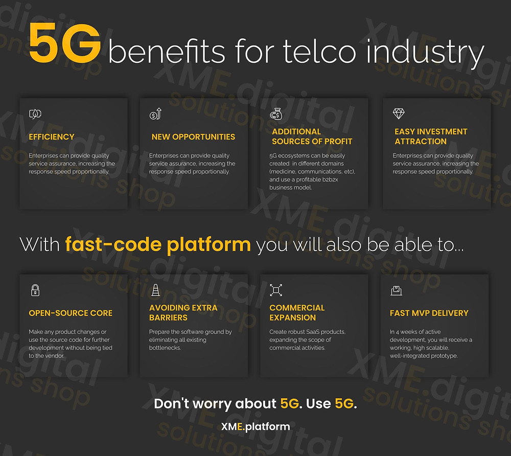 Key benefits 5G technologies can bring into telecom industry
