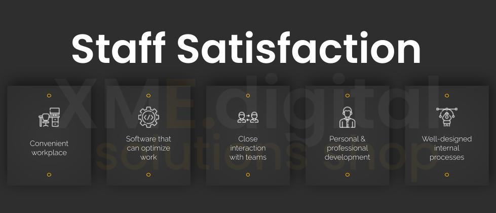 Staff Satisfaction Components