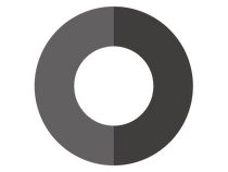 Donut Chart - Presentation.png