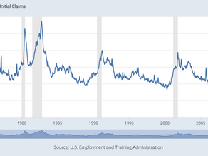 4-Week Moving Average of Initial Claims