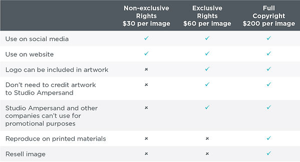 SM image rights.jpg