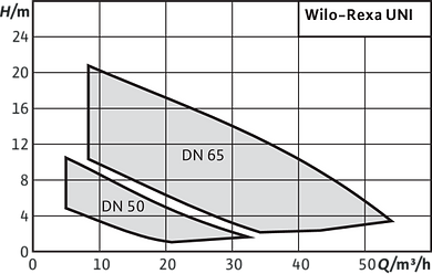 wilo57818_3.png