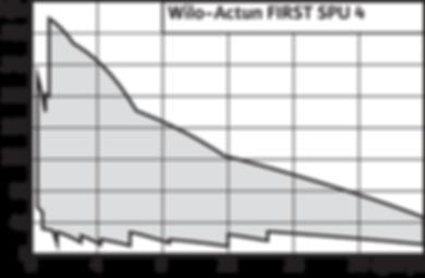 SPU-4.04-6.06.png