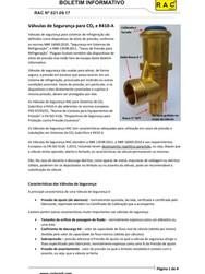 VÁLVULA DE SEGURANÇA CO2 E R410A