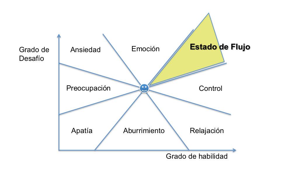 Ontology training de México