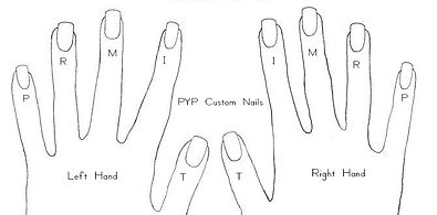 Nail Sizing Template.jpg