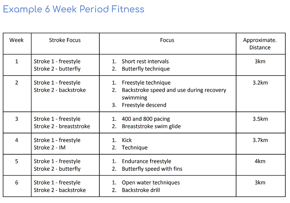 6 Week Fitness.PNG