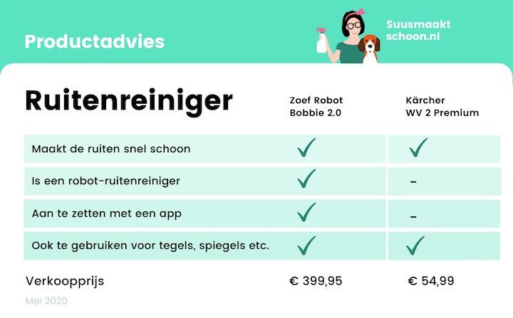 suusmaaktschoon.nl | suus maakt schoon | ruitenreiniger | karcher ruitenreiniger | Robot W Clean