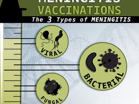 Meningitis Vaccination Trial!