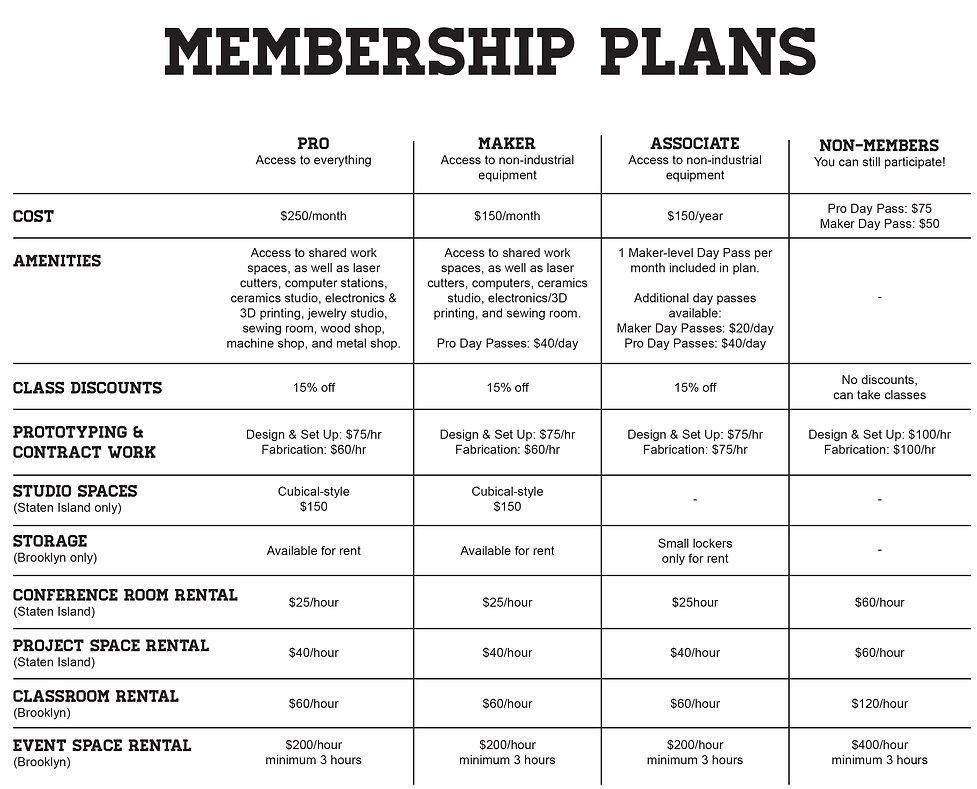 Membership Chart new.jpg