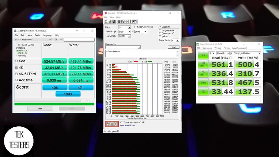 Poradnik RAID - z użyciem Transcend SSD230S