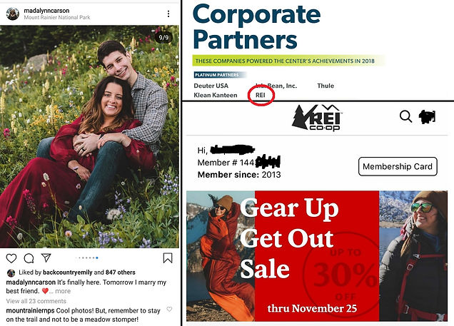 Leave No Trace Center REI Corporate sponsor, less than leave no trace behavior influencer