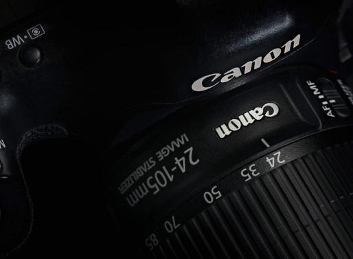 Cost of a photography business