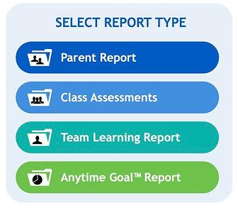 Report Types.jpg