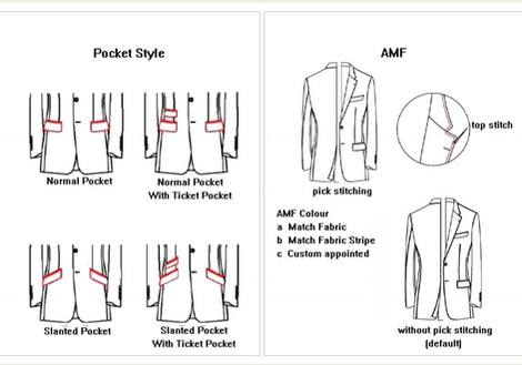 Pocket & AMF Spec.
