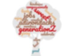 wordcloud teen national day (3).jpg