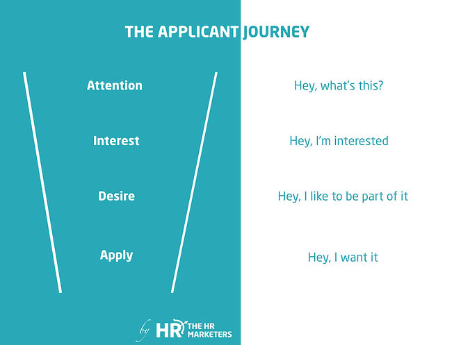 The Applicant Journey.001.jpeg