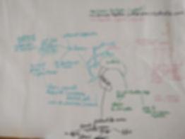 cerveau_synthèse_loys.JPG