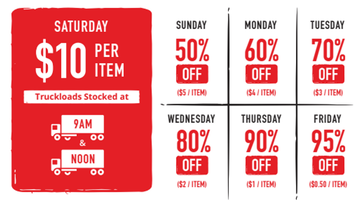 Bin Store Pricing