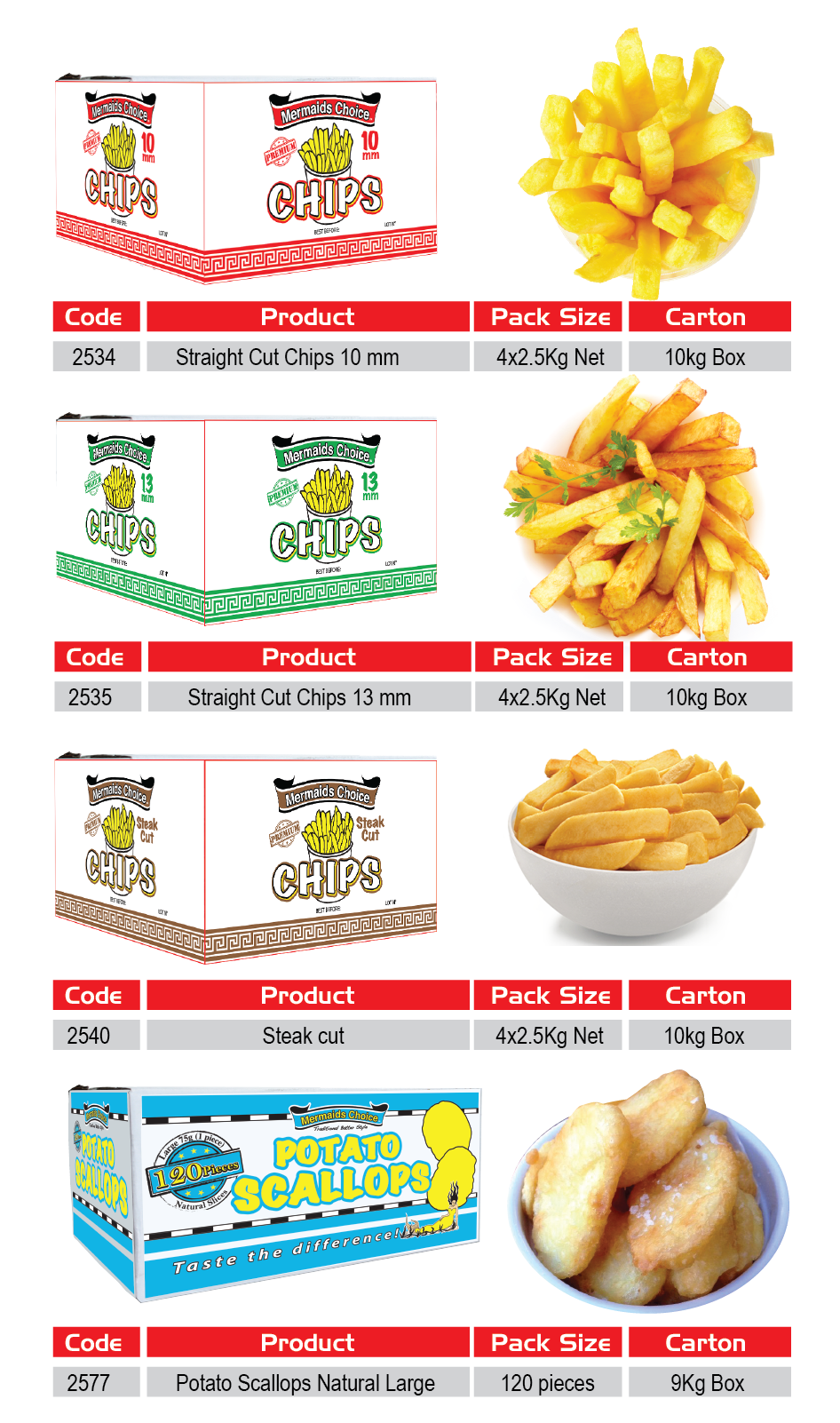 CHIPS_CHIPS.png