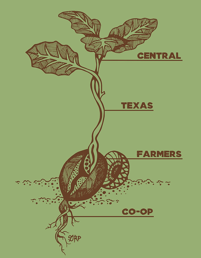 Central TX Farmer's Co-op Tee