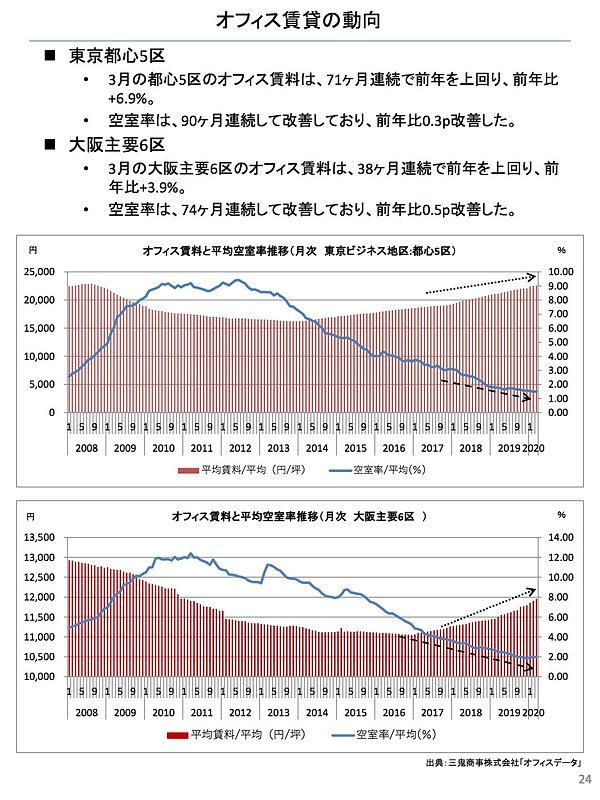 202004オフィス賃貸の動向.jpg