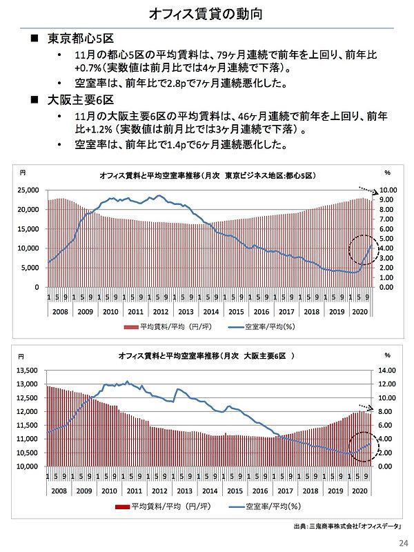 202012オフィス賃貸の動向.jpg