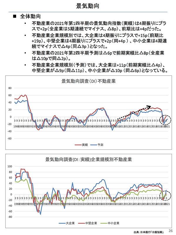 202105景気動向.jpg