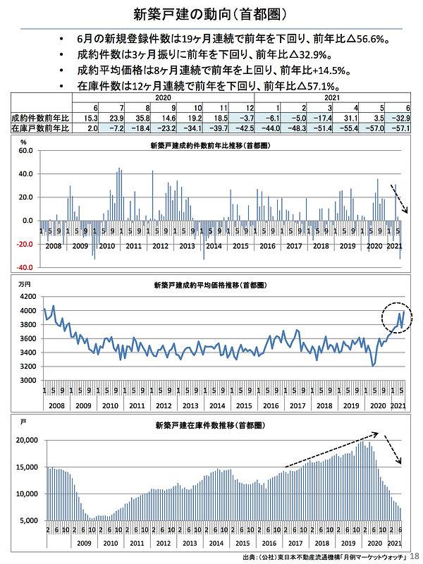 202107新得戸建の動向(首都圏).jpg