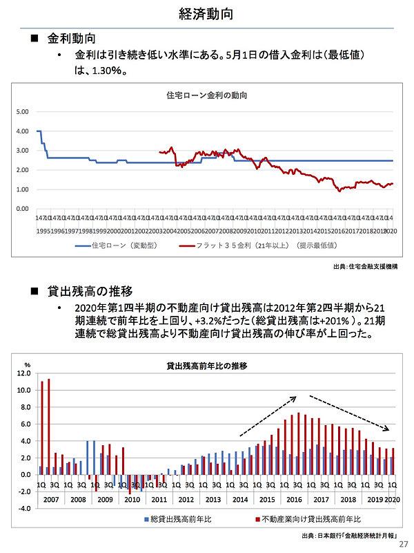 202006経済動向.jpg