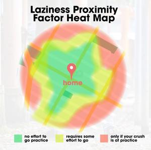 laziness proximity factor heat map