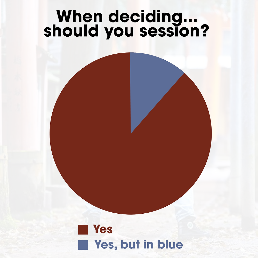 Should you go to session pie chart. yes is the answer.