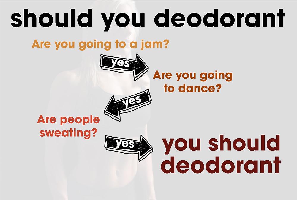 should you deodorant