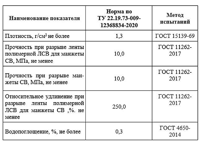 ХАРАКТЕРИСТИКИ МУФТА.jpg