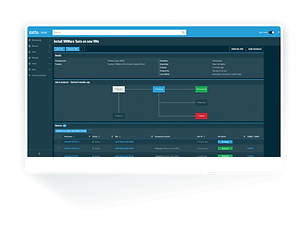 Datto RMM Monitoring