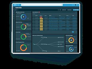 Datto RMM endpoint management cloud plat