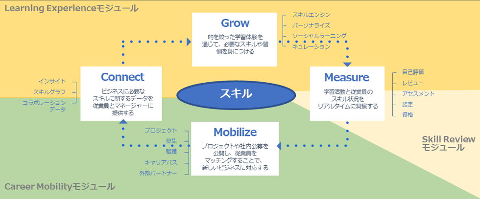 02_Degreed_Career Mobility資料_v1.png