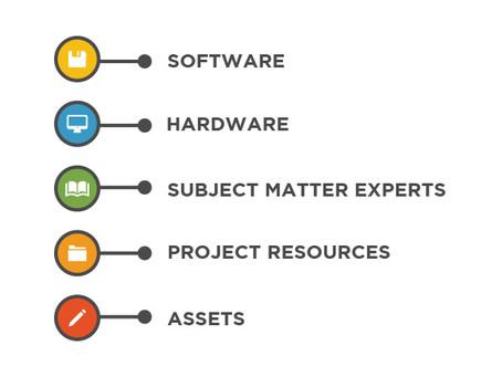 eラーニングプロジェクトの要件を作成する方法