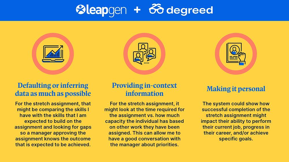最新のアプリケーションは、パーソナライズし、コンテキスト内の情報を提供し、可能な限りデータを推測することで、従業員、マネージャー、契約社員をガイドします。