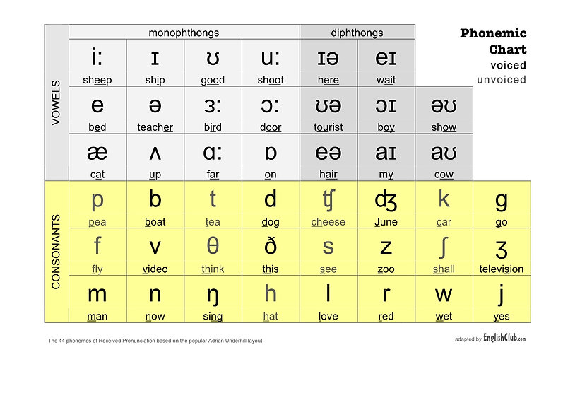 Phonemic-Chart.jpg