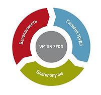 нулевой травматизм цель ноль Vision zero