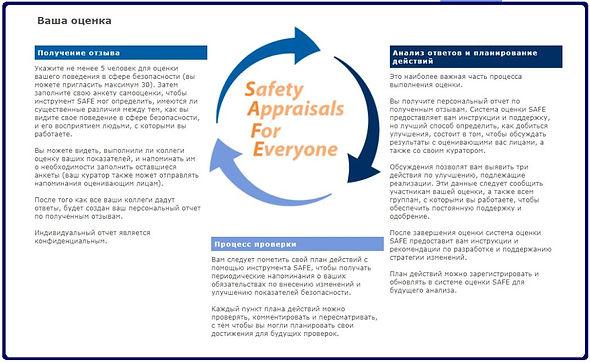 Оценка лидерства в производственной безопасности методом 360