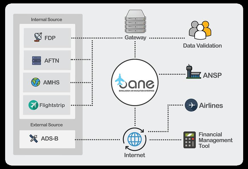 BANE Diagram-min.png